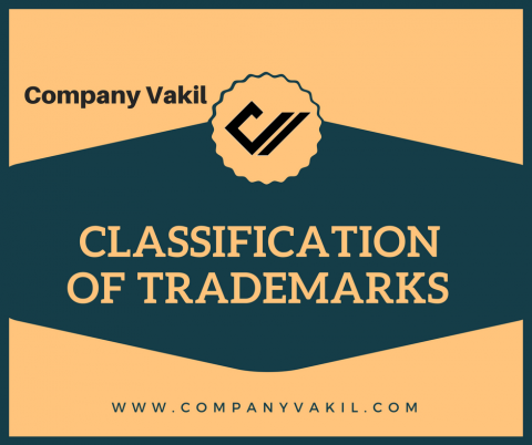 Classification of Trademark Registration