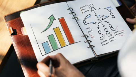 Small Business Ideas Recommendations in India